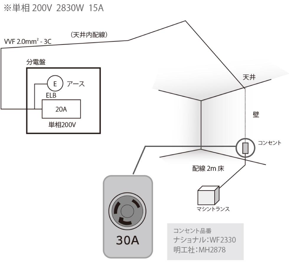 Seecret(シークレット) C200 | 電気仕様